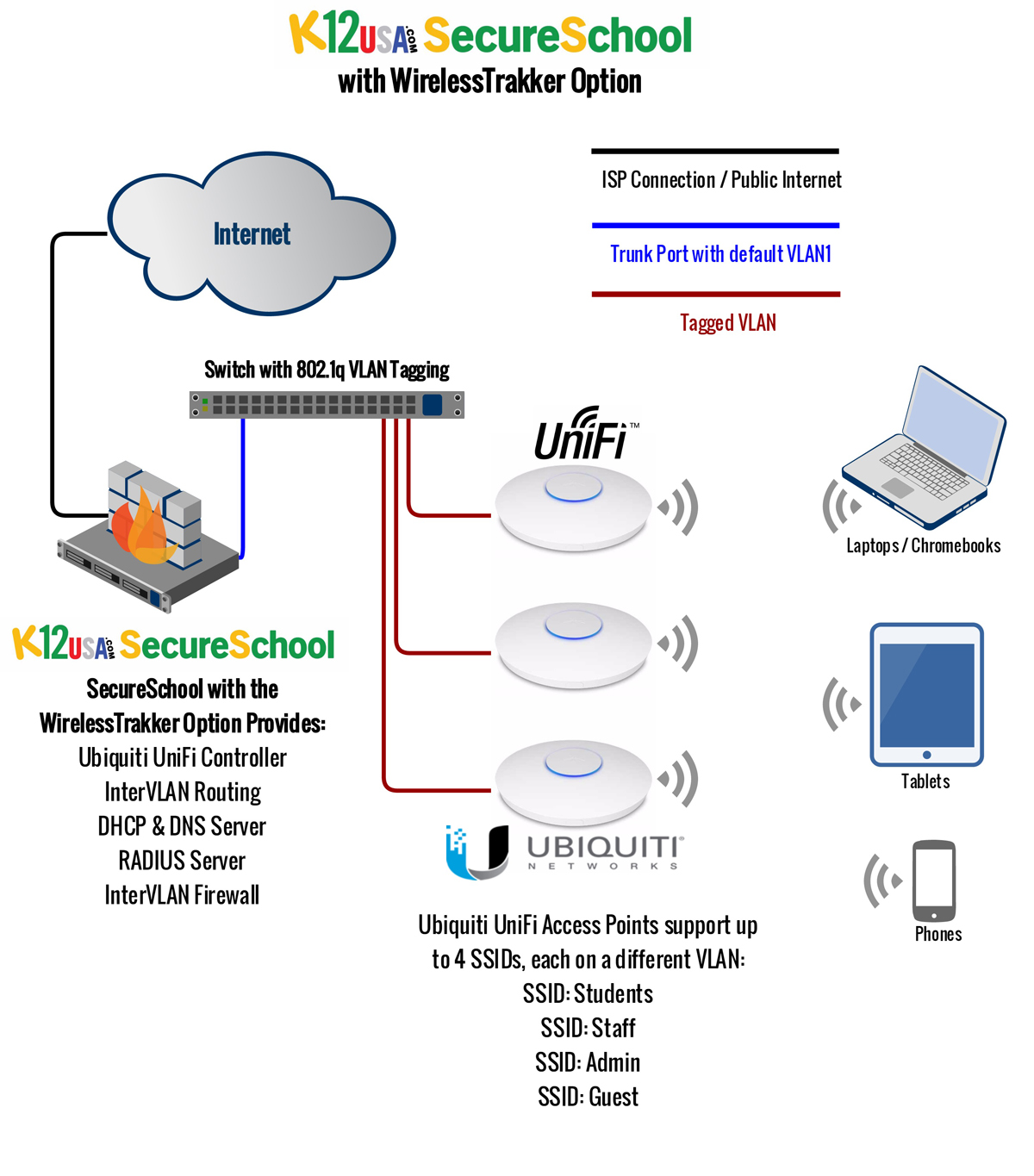 K–12 Internet Filter + Powerful Wireless Network Management